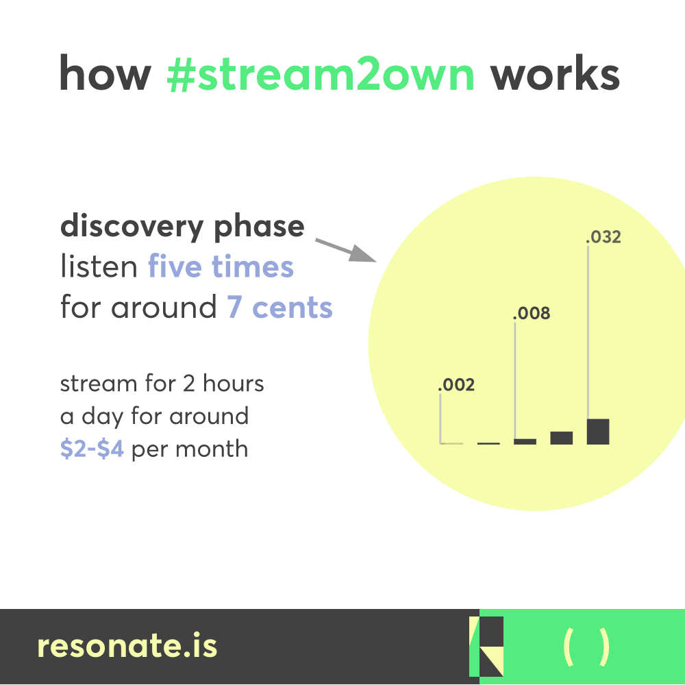 Stream to Own Model and Graph